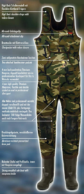 Behr - Seam tec plus wader camou 4mm
