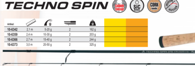 Fil-fishing Techno Spin 210 5-20gr
